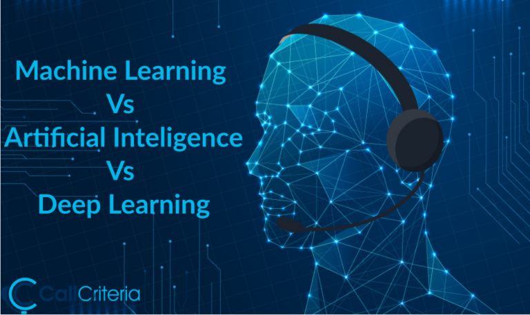Machine Learning vs AI vs Deep Learning